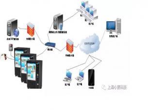 智能刀具柜管理系统